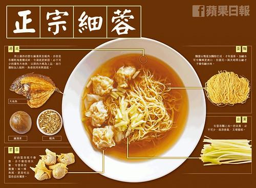 Yuntun noodle