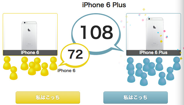 iPhone_6とiPhone_6_Plus、選ぶならどっち?_-_CNET_Japan