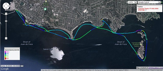 GPSV Track