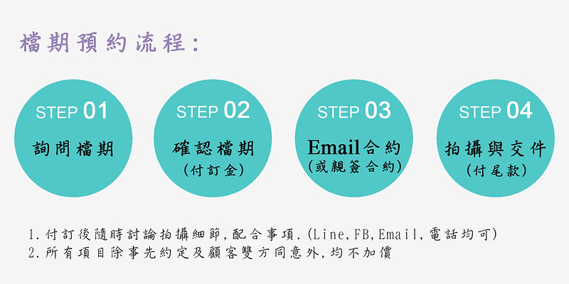 檔期預約流程
