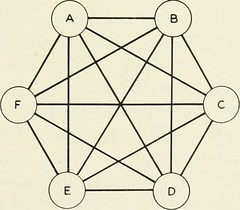 """Image from page 580 of """"The Bell System technical journal"""" (1922)"""