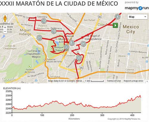 Ruta Maratón de la Ciudad de México 2014