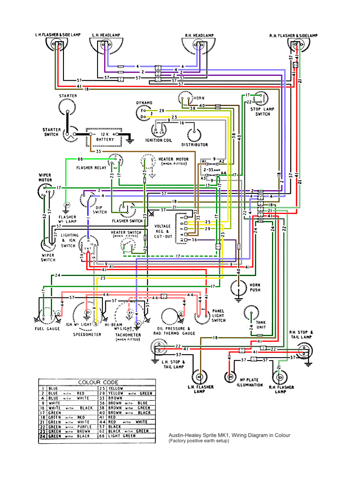a correction to that color coded bugeye wiring diagram the sprite chevy 350 ignition  wiring diagram