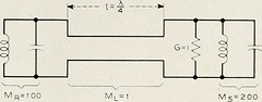"Image from page 556 of ""The Bell System technical journal"" (1922)"