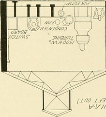 "Image from page 301 of ""Cyclopedia of applied electricity : a general reference work on direct-current generators and motors, storage batteries, electrochemistry, welding, electric wiring, meters, electric lighting, electric railways, power stations, swit"