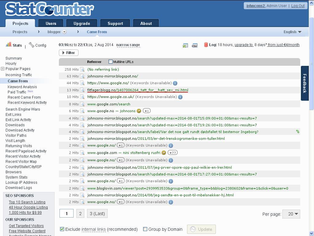 fitfager statcounter