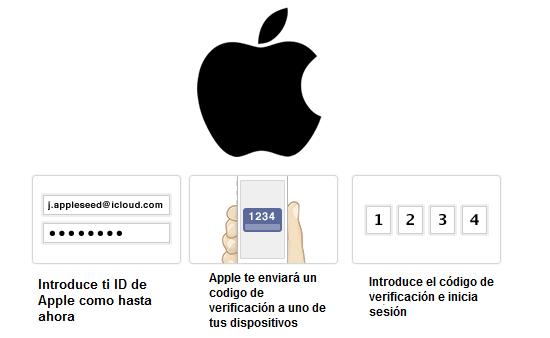 seguridad 2 pasos en iCloud