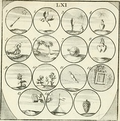 "Image from page 130 of ""Emblems, for the entertainment and improvement of youth : containing hieroglyphical and enigmatical devices, relating to all parts and stations of life : together with explanations and proverbs in French, Spanish, Italian, and Lati"