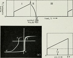 """Image from page 643 of """"The Bell System technical journal"""" (1922)"""