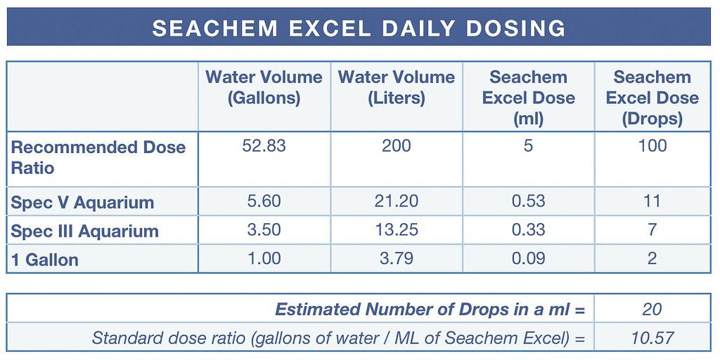 seachem flourish excel review
