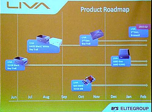 ecs-liva-roadmap