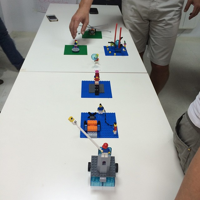 Raccontando la storia #LegoSeriousPlayBCN #cplspct