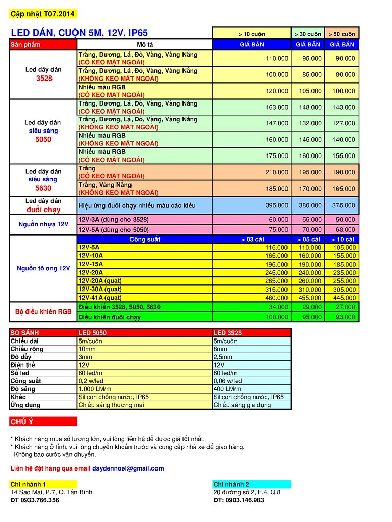 bán dây led dán 5050 giá rẻ nhất 2013