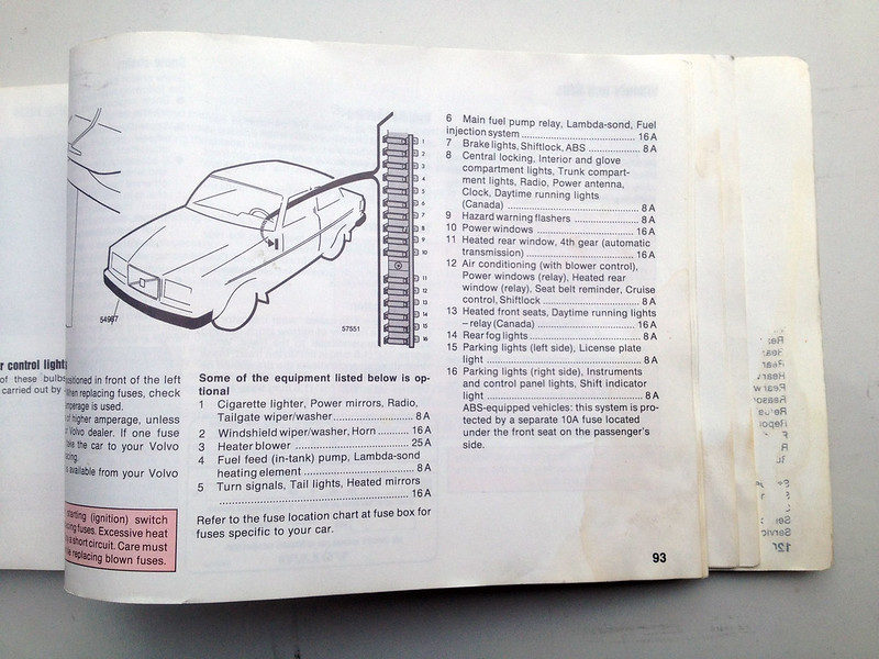 so, there's the information for 1992 240's  1993 cars are similar, except  that late model cars have the fi on a fuse in a fuse block attached to the