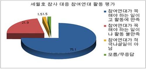 참여사회 2014년 9월호 (통권 214호)