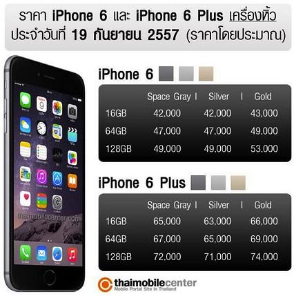 iPhone 6 Price Grey Market