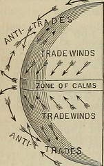 "Image from page 115 of ""Elements of astronomy: accompanied with numerous illustrations, a colored representation of the solar, stellar, and nebular spectra, and celestial charts of the northern and the southern hemisphere"" (1875)"