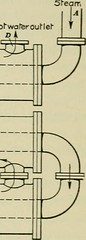 """Image from page 423 of """"The manufacture of pulp and paper : a textbook of modern pulp and paper mill practice"""" (1921)"""