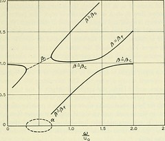 "Image from page 1388 of ""The Bell System technical journal"" (1922)"