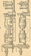 """Image from page 854 of """"Appleton's dictionary of machines, mechanics, engine-work, and engineering"""" (1861)"""