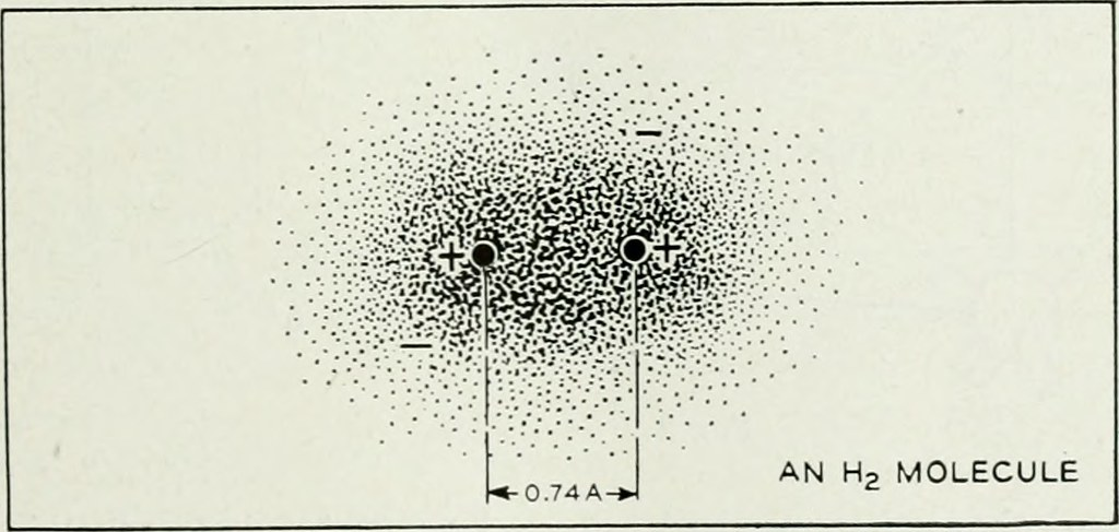 "Image from page 364 of ""The Bell System technical journal"" (1922)"