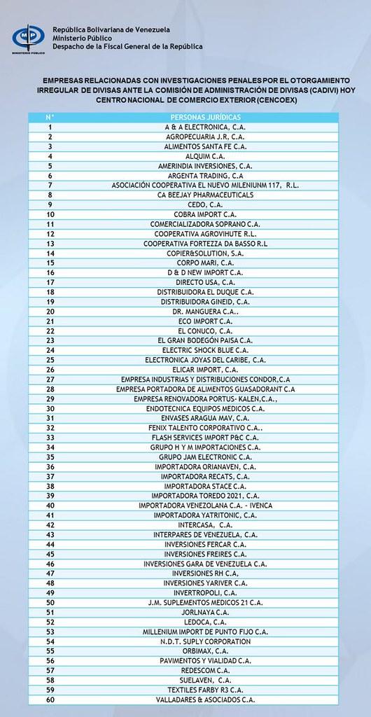 lista empresas publicas: