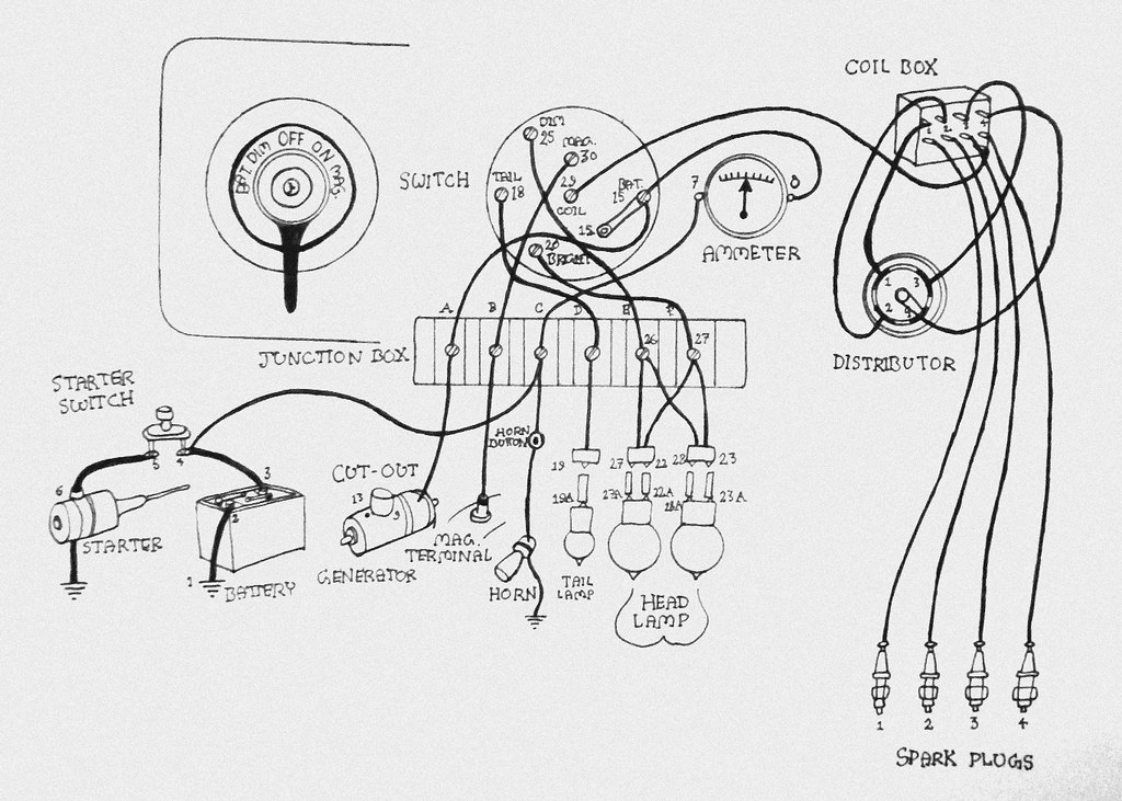ford model t wiring diagram wiring diagram rh w39 vom winnenthal de 1925 model t ford wiring diagram 1915 ford model t wiring diagram