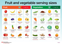 4HealthyHabits IFRC-IFPMA: Fruit and vegetable serving sizes