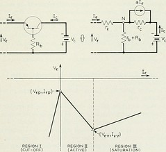 "Image from page 438 of ""The Bell System technical journal"" (1922)"