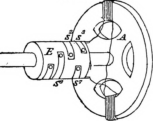 Image From Page 23 Of Electric Transmission Of Power It