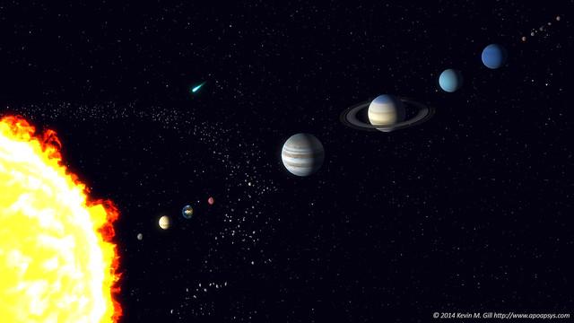 solar system three js - photo #17
