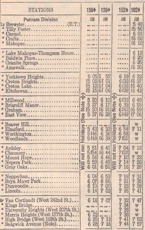 NYC 1947 Putnam Div Sched