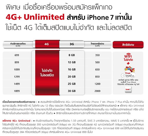 แพ็กเกจ 4G+ Unlimited ของทรูมูฟ