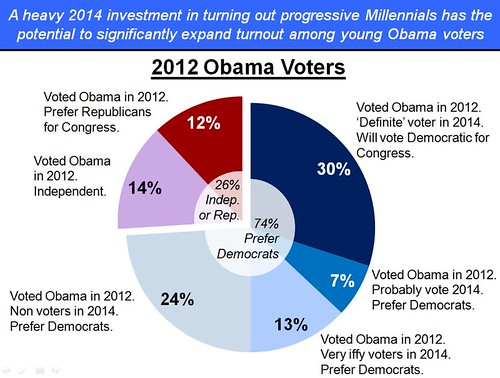 Quick Poll: Why did you vote for Obama 2012?