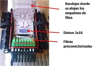 CTO16-3M-Detalle_Comentada