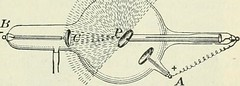 "Image from page 504 of ""Practical physics"" (1922)"