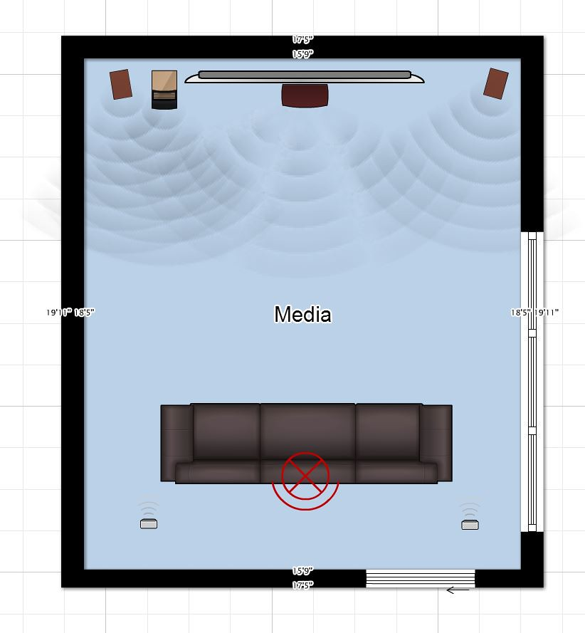 Home Theatre Media Room Planning Sliding Or Double Doors