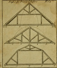 "Image from page 204 of ""The builder's jewel, or, The youth's instructor and workman's remembrancer : explaining short and easy rules, made familiar to the meanest capacity, for drawing and working"" (1768)"