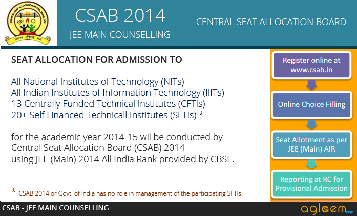 CSAB 2014   Central Seat Allocation Board   JEE Main Counselling in csab  Category