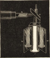 """Image from page 399 of """"Optical projection : a treatise on the use of the lantern in exhibition and scientific demonstration"""" (1906)"""