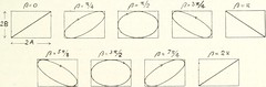 """Image from page 206 of """"Light, a textbook for students who have had one year of physics"""" (1921)"""