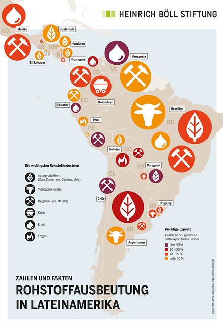 Die wichtigsten Rohstoffindustrien und Exporte in Lateinamerika