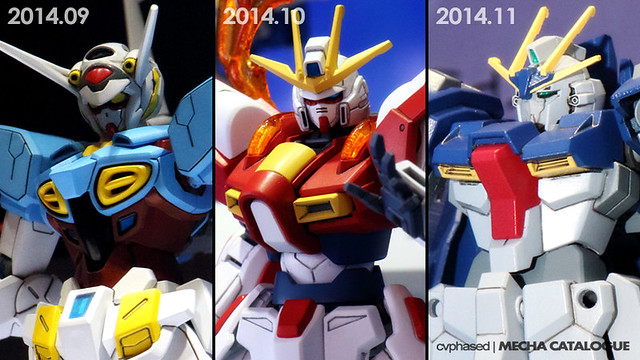 Projected Gunpla Acquisitions