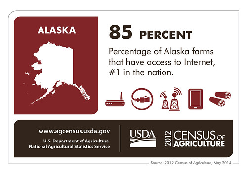 Alaska may called The Last Frontier, but their farmers are on the leading edge of technology.  Check back next Thursday for more fun facts as we spotlight another state and the 2012 Census of Agriculture results.