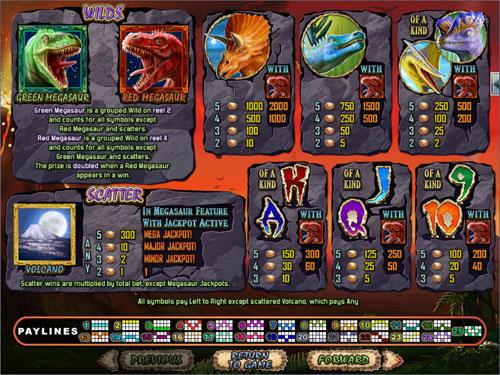 free Megasaur  slot mini symbol