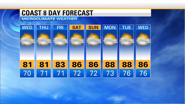 Have You Seen The Latest 7 Day Forecast The Warm Overnight Lows Means More Humidity