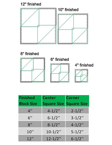 Stretched Star Block Sizes and Cutting Chart-page-001