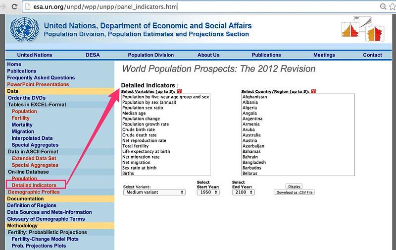 UN Population Division - online database - web page