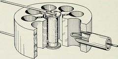 """Image from page 195 of """"The Bell System technical journal"""" (1922)"""