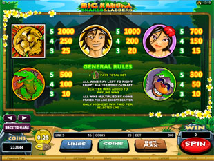 Big Kahuna - Snakes and Ladders Slots Payout